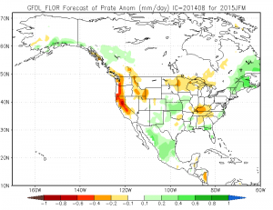 The GFDL model depicts very dry conditions during the heart of the upcoming rainy season. (NOAA/CPC/NMME)