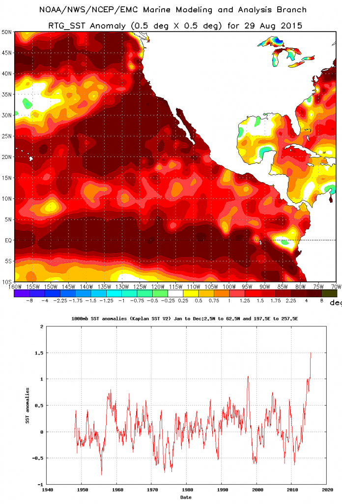 Extreme, record-breaking ocean temperatures extend from the coast of South America near Peru to the northern Gulf of Alaska. (NOAA TRG/ESRL)